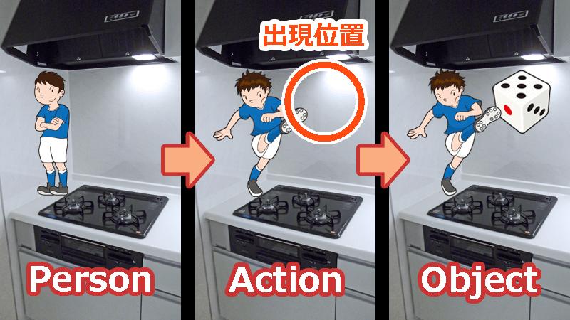Objectの出現位置